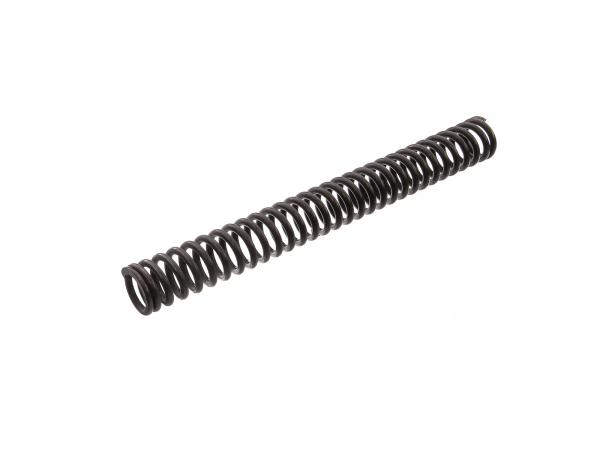 Saddle spring, RT125/1, RT125/2, RT125/3