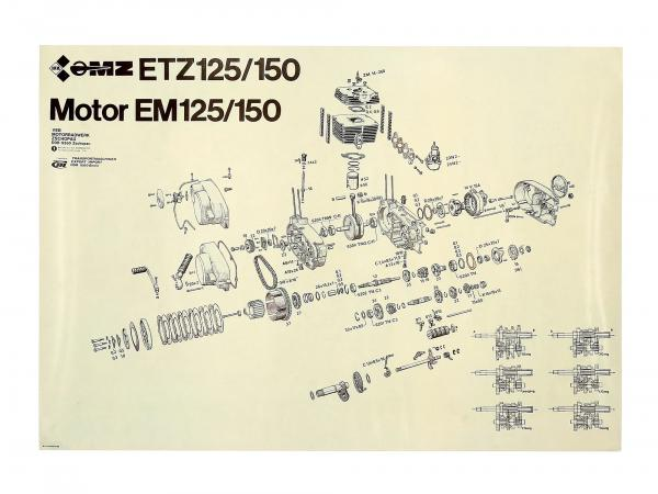 Exploded view of motor ETZ150