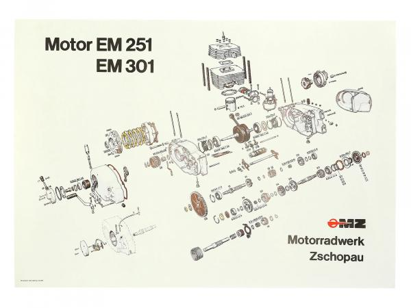 Exploded view of motor ETZ251, ETZ301