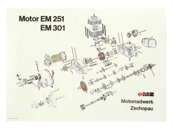 Explosionszeichnung vom Motor ETZ251, ETZ301