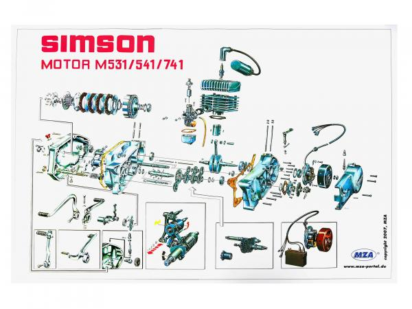 Exploded view colour poster Simson S51 (72 x 50cm)