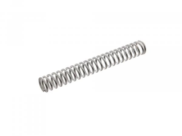 Compression spring, RT125/1, RT125/2, RT125/3, ES250